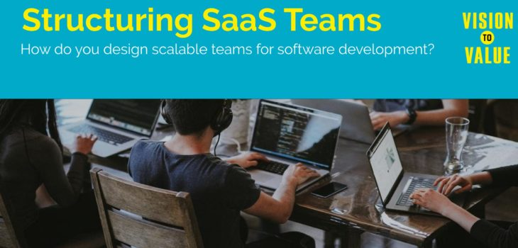 """A team works with text overlay """"how to scale product development teams"""""""